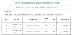 2018年度陕西省建设类职业人员继续教育学习安排