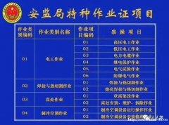 安监局(应急管理厅)特种作业操作证